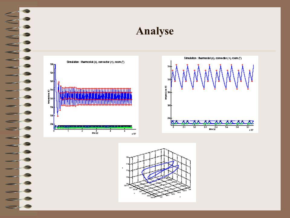 Exemple 2 : boîte de vitesse optimisation dinstants de commutation a = (t 1, t 2,..., t 8 )