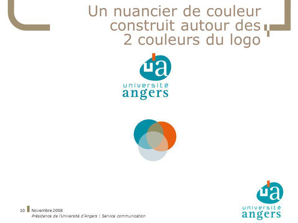 Novembre 2008 Présidence de l'Université d'Angers | Service communication 10 Un nuancier de couleur construit autour des 2 couleurs du logo