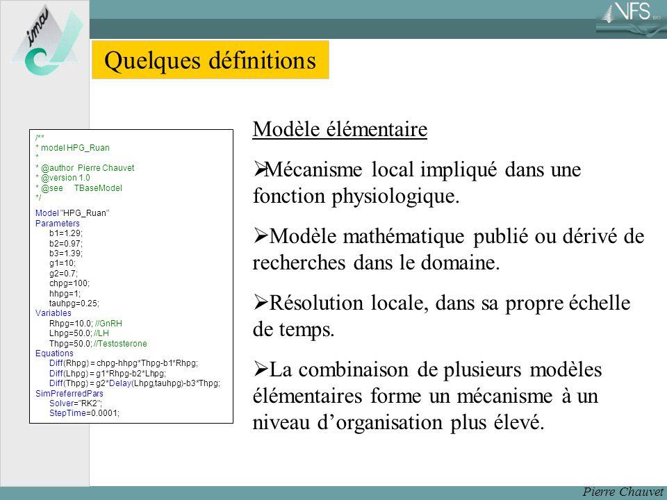 Pierre Chauvet Quelques définitions Modèle élémentaire Mécanisme local impliqué dans une fonction physiologique.