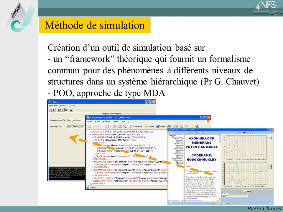 Pierre Chauvet Création dun outil de simulation basé sur - un framework théorique qui fournit un formalisme commun pour des phénomènes à différents niveaux de structures dans un système hiérarchique (Pr G.