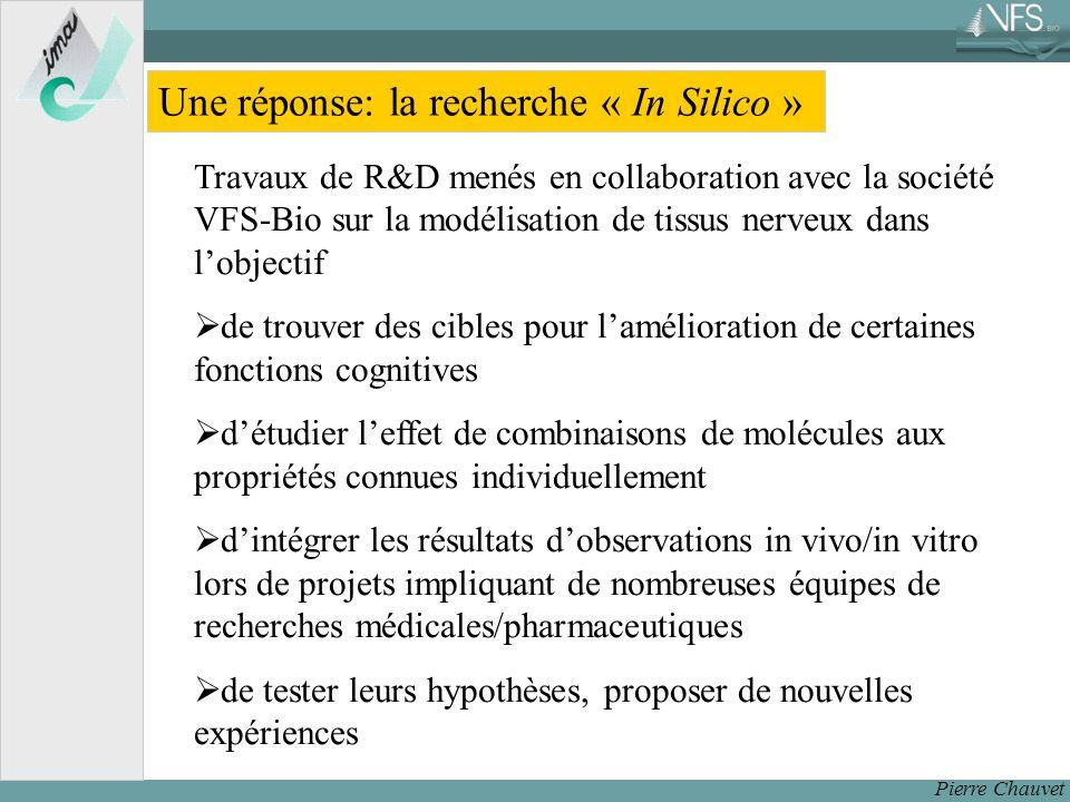 Pierre Chauvet 4 sous-modèles en interaction: Exemple 1: structure du modèle intégré