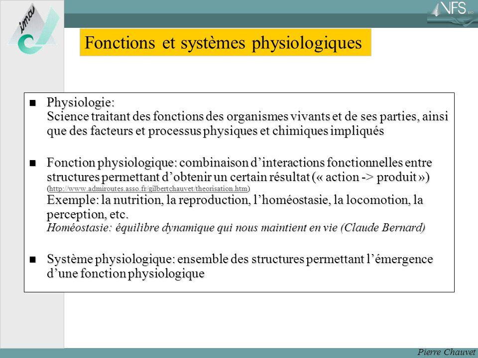 Pierre Chauvet Problèmes en suspends Concernant les systèmes dynamiques: Algorithmes de réduction (simplification) .