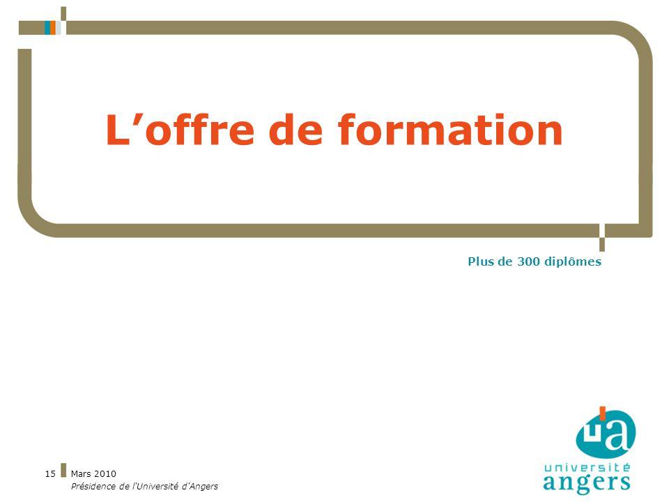 Mars 2010 Présidence de l Université d Angers 15 Loffre de formation Plus de 300 diplômes