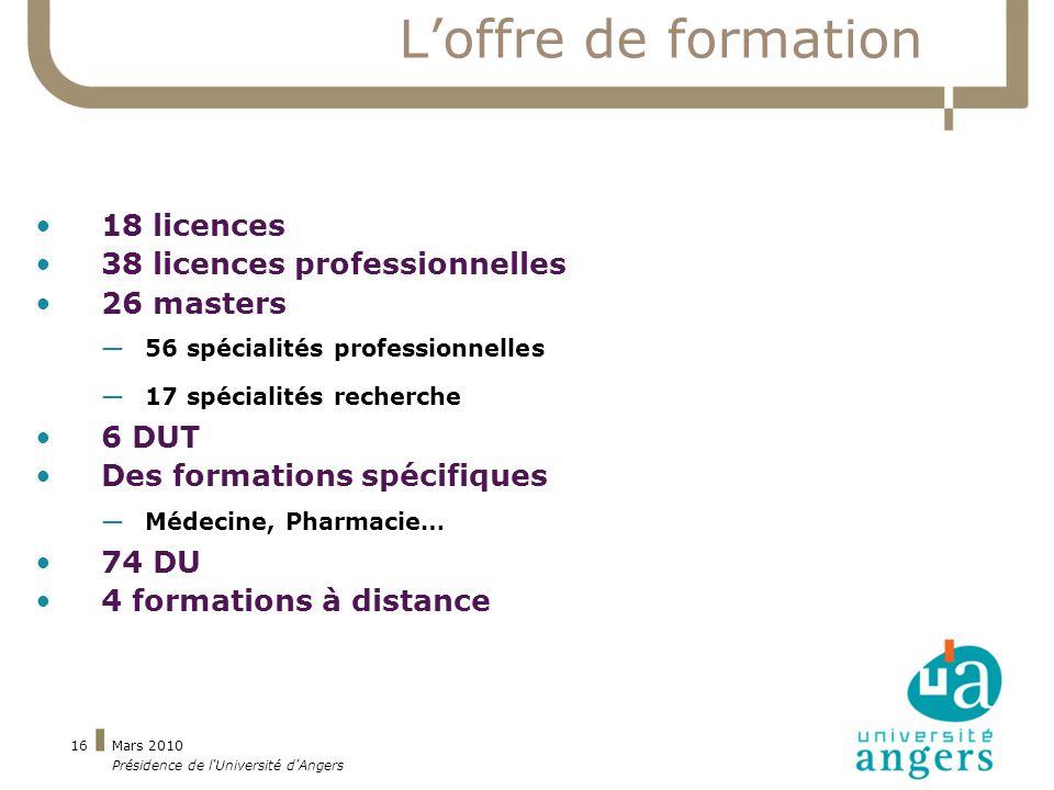 Mars 2010 Présidence de l Université d Angers 16 Loffre de formation 18 licences 38 licences professionnelles 26 masters 56 spécialités professionnelles 17 spécialités recherche 6 DUT Des formations spécifiques Médecine, Pharmacie… 74 DU 4 formations à distance
