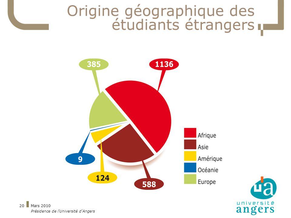 Mars 2010 Présidence de l Université d Angers 20 Origine géographique des étudiants étrangers