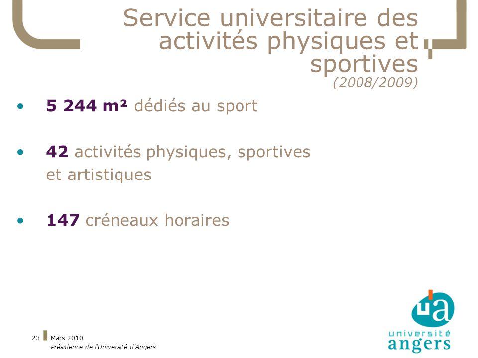 Mars 2010 Présidence de l Université d Angers 23 Service universitaire des activités physiques et sportives (2008/2009) 5 244 m² dédiés au sport 42 activités physiques, sportives et artistiques 147 créneaux horaires