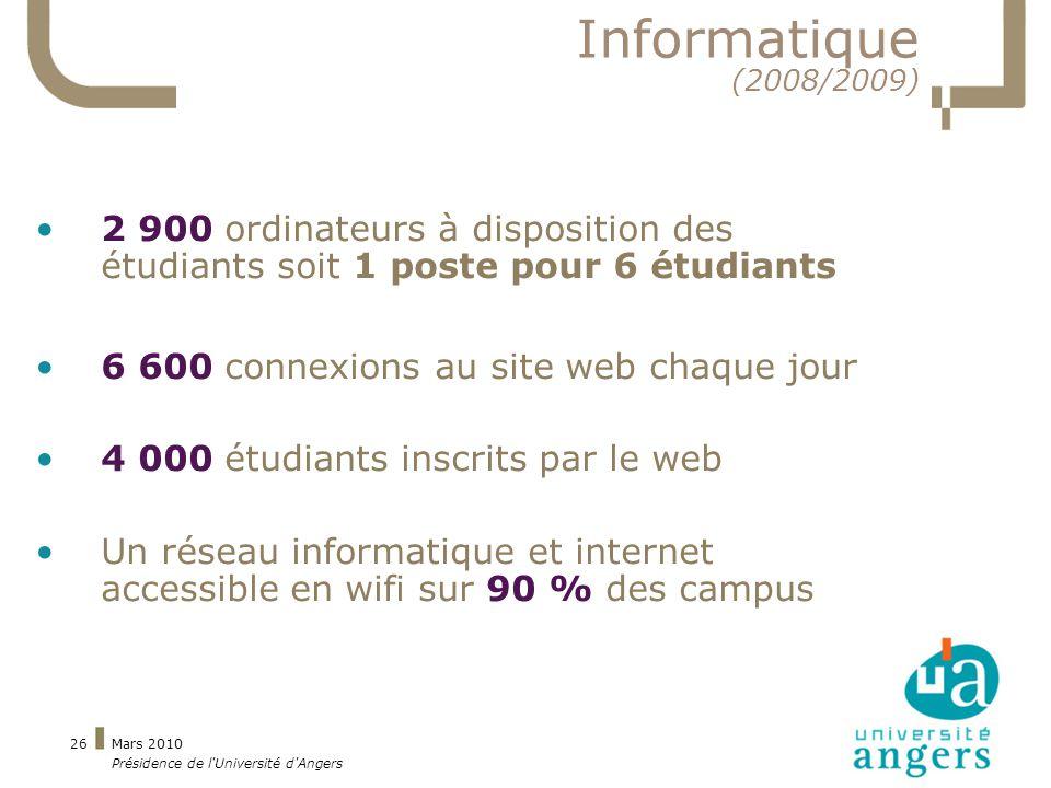 Mars 2010 Présidence de l Université d Angers 26 Informatique (2008/2009) 2 900 ordinateurs à disposition des étudiants soit 1 poste pour 6 étudiants 6 600 connexions au site web chaque jour 4 000 étudiants inscrits par le web Un réseau informatique et internet accessible en wifi sur 90 % des campus