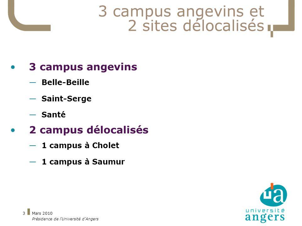Mars 2010 Présidence de l Université d Angers 3 3 campus angevins et 2 sites délocalisés 3 campus angevins Belle-Beille Saint-Serge Santé 2 campus délocalisés 1 campus à Cholet 1 campus à Saumur