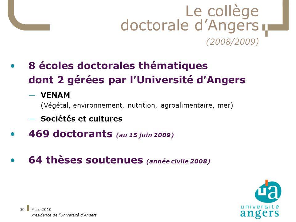 Mars 2010 Présidence de l Université d Angers 30 Le collège doctorale dAngers (2008/2009) 8 écoles doctorales thématiques dont 2 gérées par lUniversité dAngers VENAM (Végétal, environnement, nutrition, agroalimentaire, mer) Sociétés et cultures 469 doctorants (au 15 juin 2009) 64 thèses soutenues (année civile 2008)