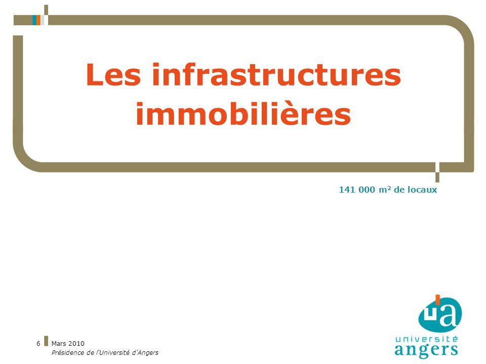 Mars 2010 Présidence de l Université d Angers 6 Les infrastructures immobilières 141 000 m 2 de locaux