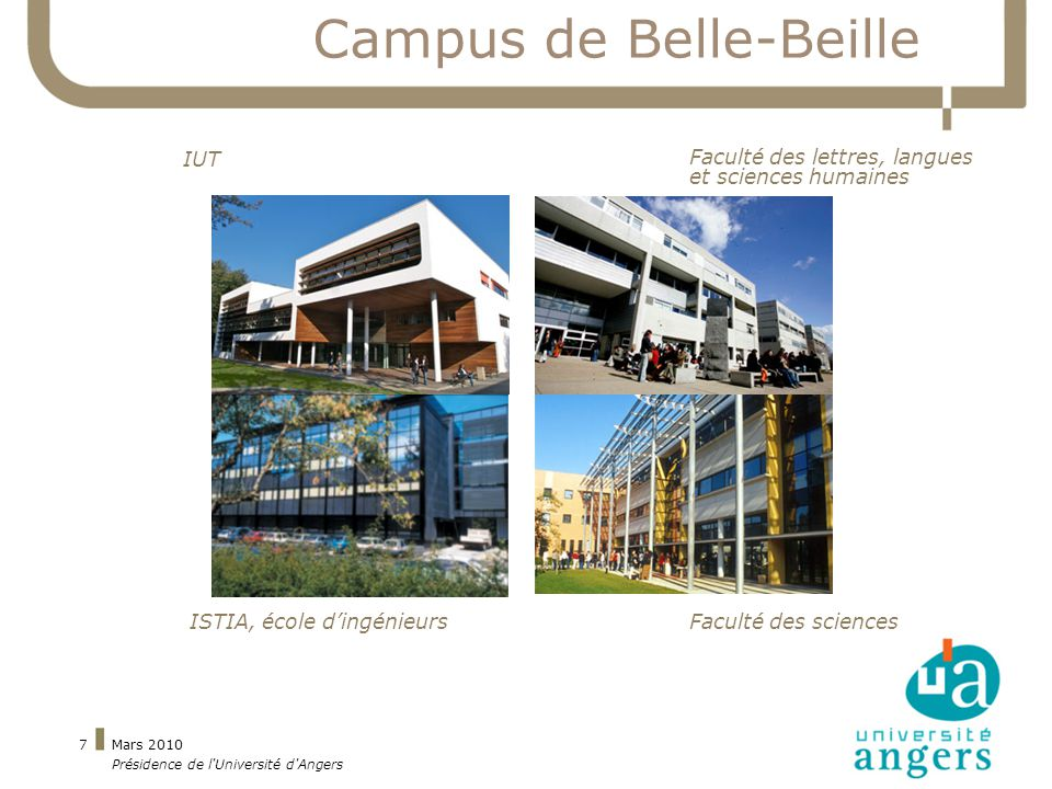 Mars 2010 Présidence de l Université d Angers 7 Campus de Belle-Beille Faculté des lettres, langues et sciences humaines ISTIA, école dingénieursFaculté des sciences IUT