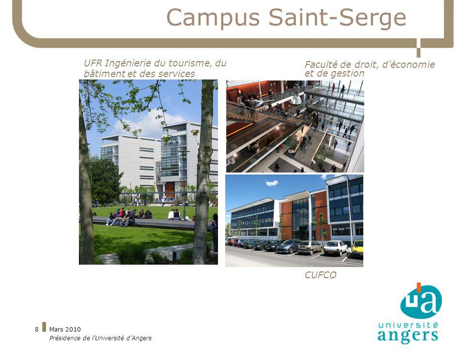 Mars 2010 Présidence de l Université d Angers 8 Campus Saint-Serge UFR Ingénierie du tourisme, du bâtiment et des services Faculté de droit, déconomie et de gestion CUFCO