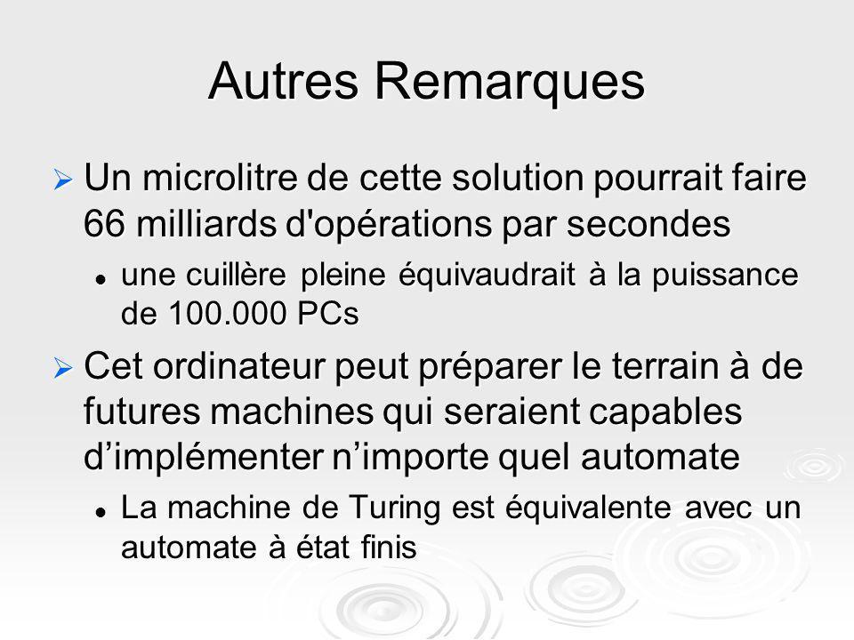 Autres Remarques Un microlitre de cette solution pourrait faire 66 milliards d'opérations par secondes Un microlitre de cette solution pourrait faire