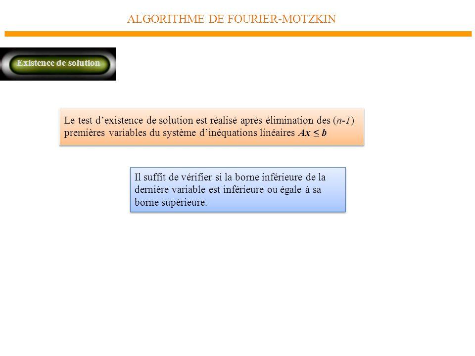 ALGORITHME DE FOURIER-MOTZKIN Existence de solution Le test dexistence de solution est réalisé après élimination des (n-1) premières variables du système dinéquations linéaires Ax b Il suffit de vérifier si la borne inférieure de la dernière variable est inférieure ou égale à sa borne supérieure.