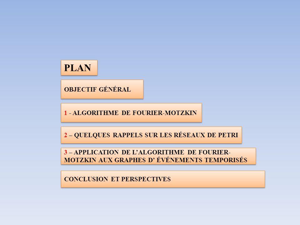 PLAN OBJECTIF GÉNÉRAL 1 - ALGORITHME DE FOURIER-MOTZKIN 2 – QUELQUES RAPPELS SUR LES RÉSEAUX DE PETRI 3 – APPLICATION DE LALGORITHME DE FOURIER- MOTZKIN AUX GRAPHES D ÉVÉNEMENTS TEMPORISÉS CONCLUSION ET PERSPECTIVES