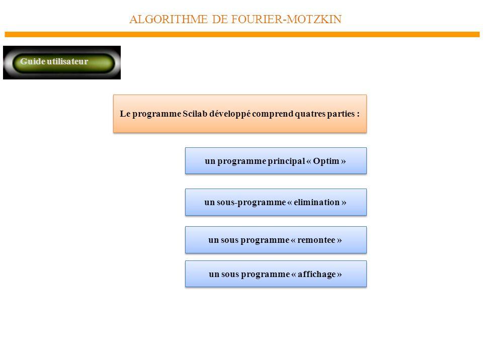 ALGORITHME DE FOURIER-MOTZKIN Guide utilisateur Le programme Scilab développé comprend quatres parties : un programme principal « Optim » un sous-programme « elimination » un sous programme « remontee » un sous programme « affichage »