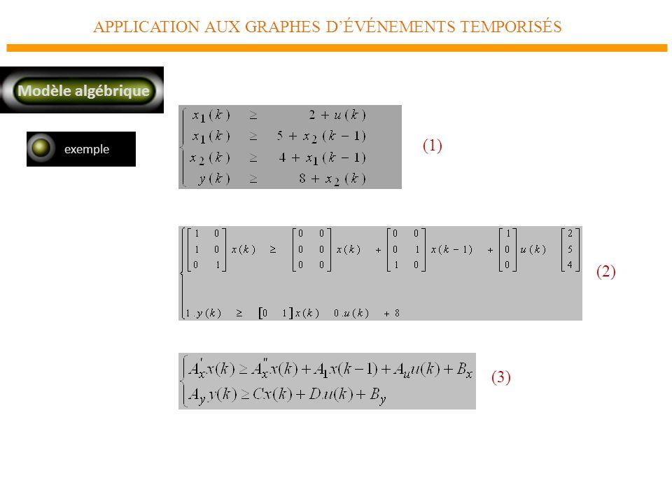 APPLICATION AUX GRAPHES DÉVÉNEMENTS TEMPORISÉS Modèle algébrique exemple (1) (2) (3)