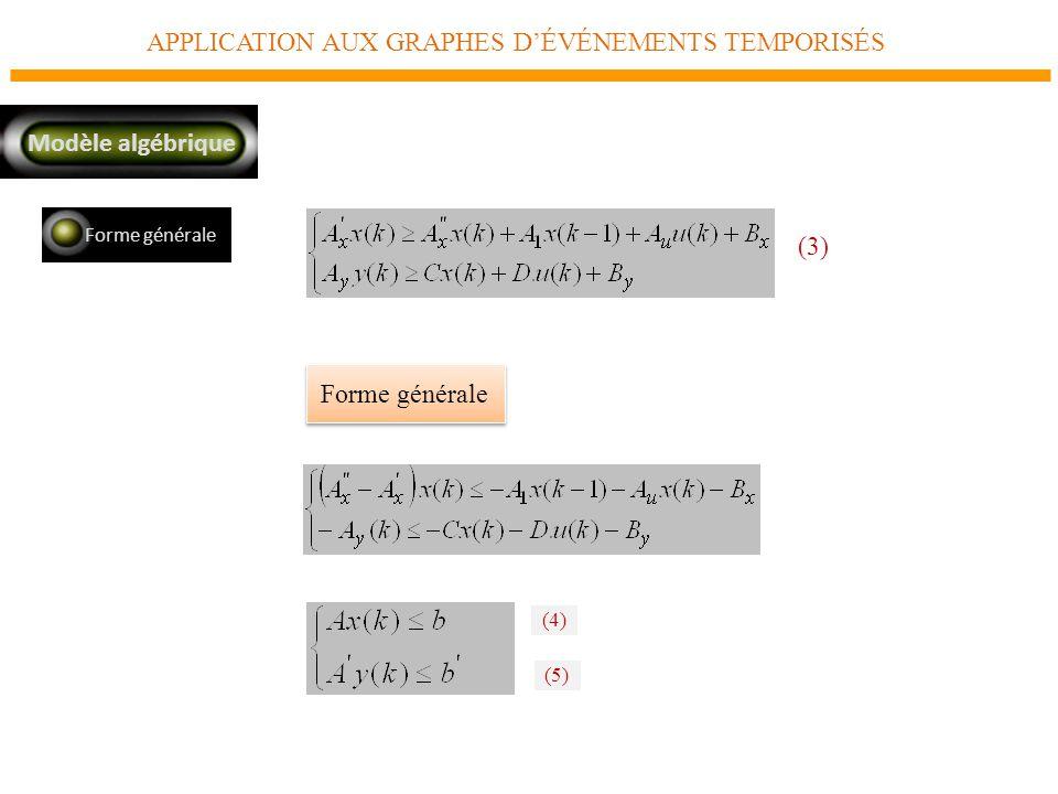 APPLICATION AUX GRAPHES DÉVÉNEMENTS TEMPORISÉS Modèle algébrique Forme générale (4) (5) (3)