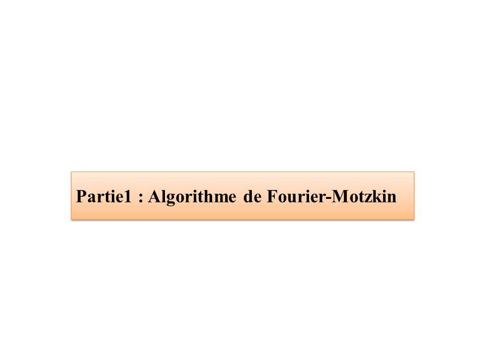 ALGORITHME DE FOURIER-MOTZKIN Objectif m contraintes n variables Applicable à des systèmes dinégalités Ax b