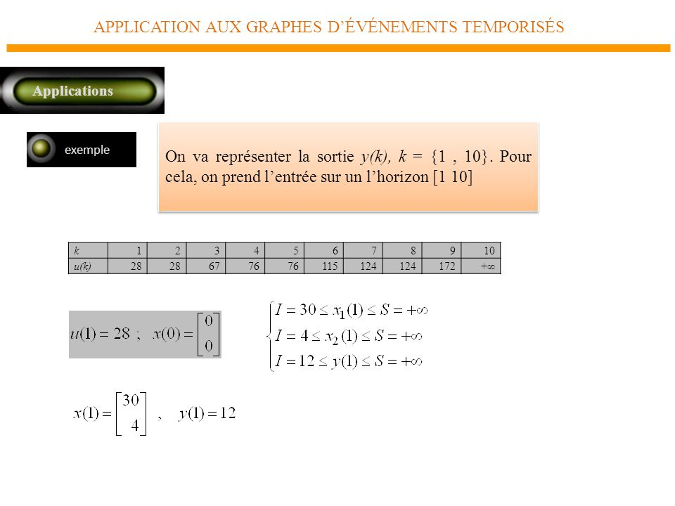 APPLICATION AUX GRAPHES DÉVÉNEMENTS TEMPORISÉS Applications On va représenter la sortie y(k), k = {1, 10}.