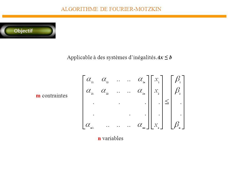 APPLICATION AUX GRAPHES DÉVÉNEMENTS TEMPORISÉS Modèle algébrique exemple Description aux dateurs, algèbre (max,+) Description aux dateurs, algèbre ordinaire