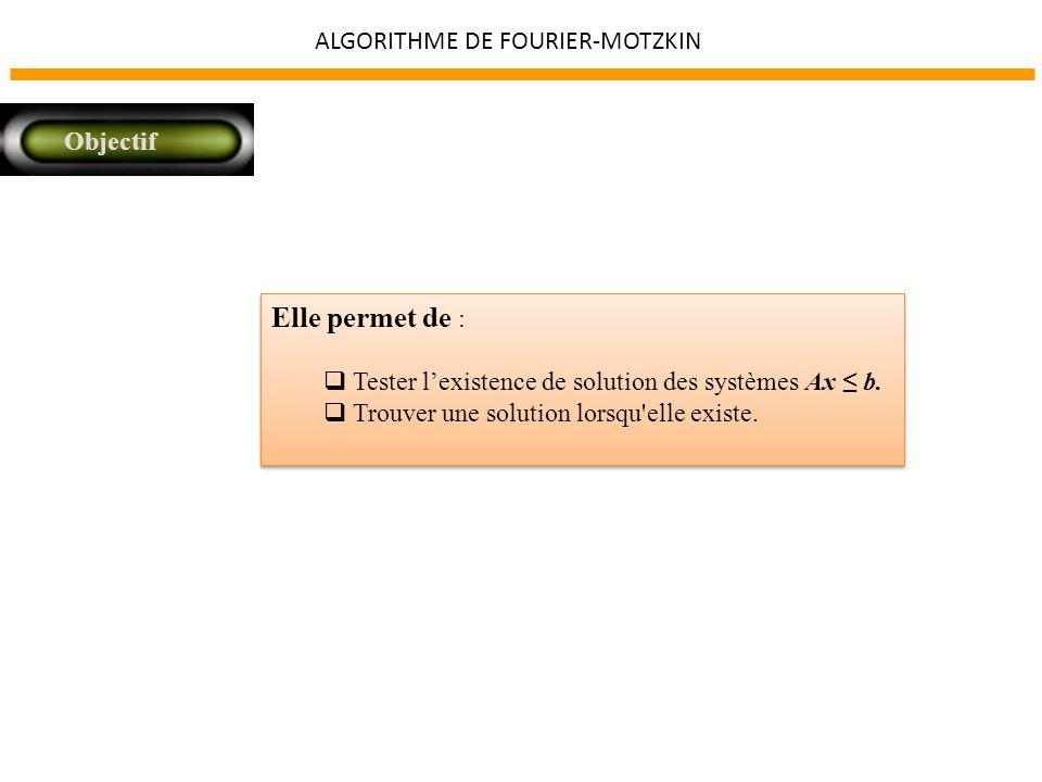 ALGORITHME DE FOURIER-MOTZKIN Objectif Elle permet de : Tester lexistence de solution des systèmes Ax b.