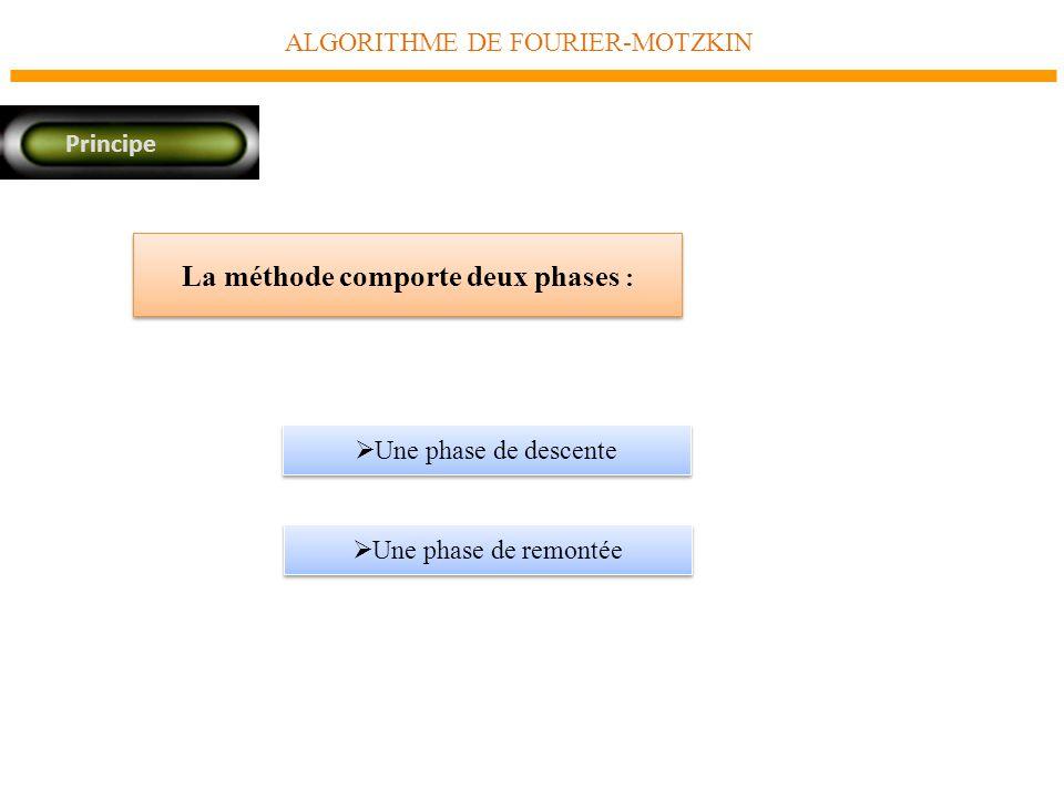Principe ALGORITHME DE FOURIER-MOTZKIN La méthode comporte deux phases : Une phase de descente Une phase de remontée