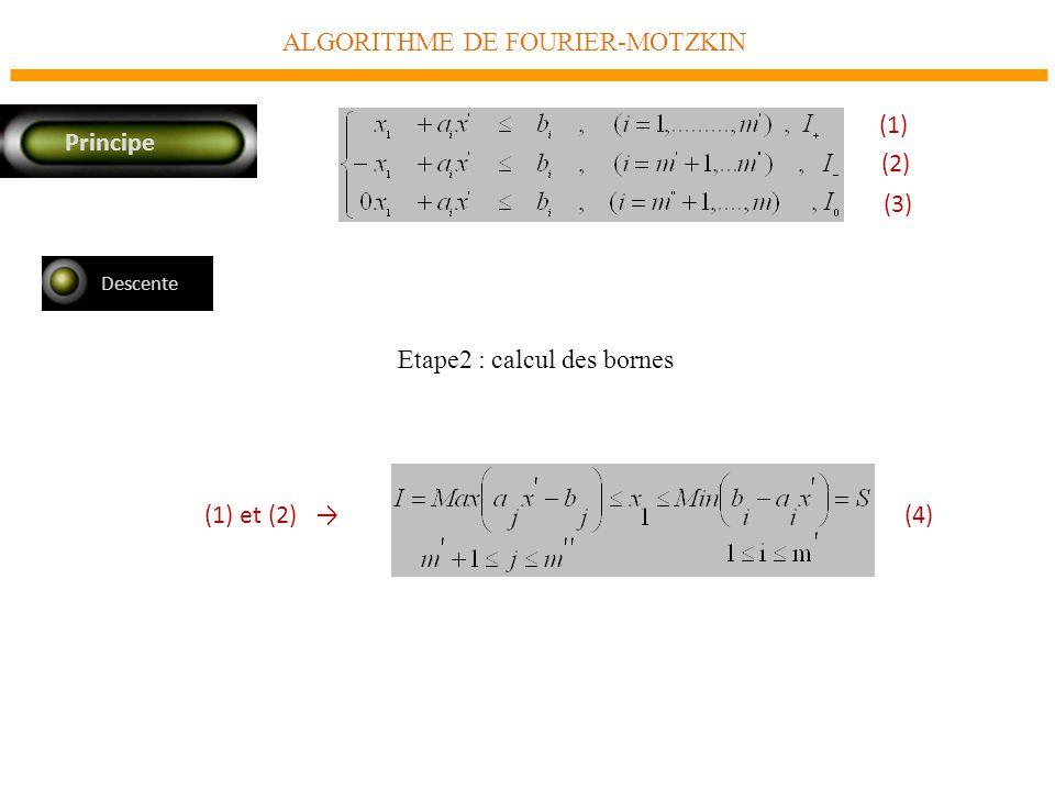 ALGORITHME DE FOURIER-MOTZKIN Principe Descente Etape2 : calcul des bornes (4) (1) et (2) (1) (2) (3)