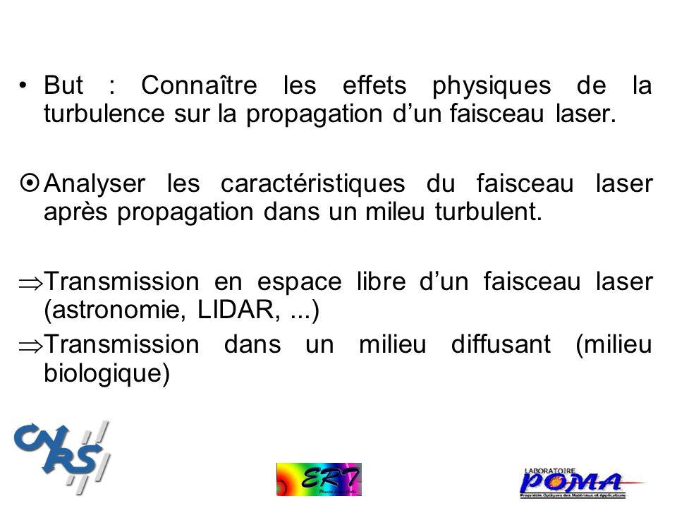 But : Connaître les effets physiques de la turbulence sur la propagation dun faisceau laser. Analyser les caractéristiques du faisceau laser après pro