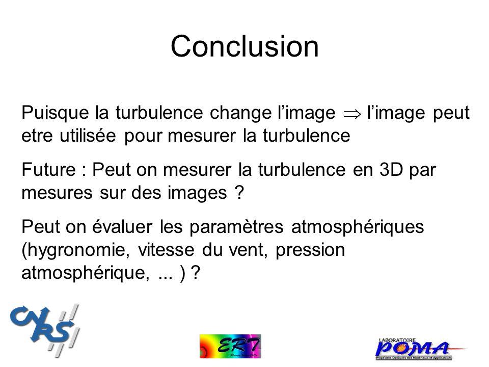 Conclusion Puisque la turbulence change limage limage peut etre utilisée pour mesurer la turbulence Future : Peut on mesurer la turbulence en 3D par m