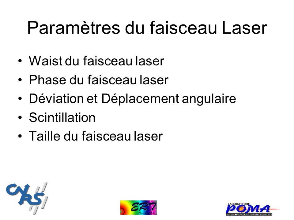 Paramètres du faisceau Laser Waist du faisceau laser Phase du faisceau laser Déviation et Déplacement angulaire Scintillation Taille du faisceau laser