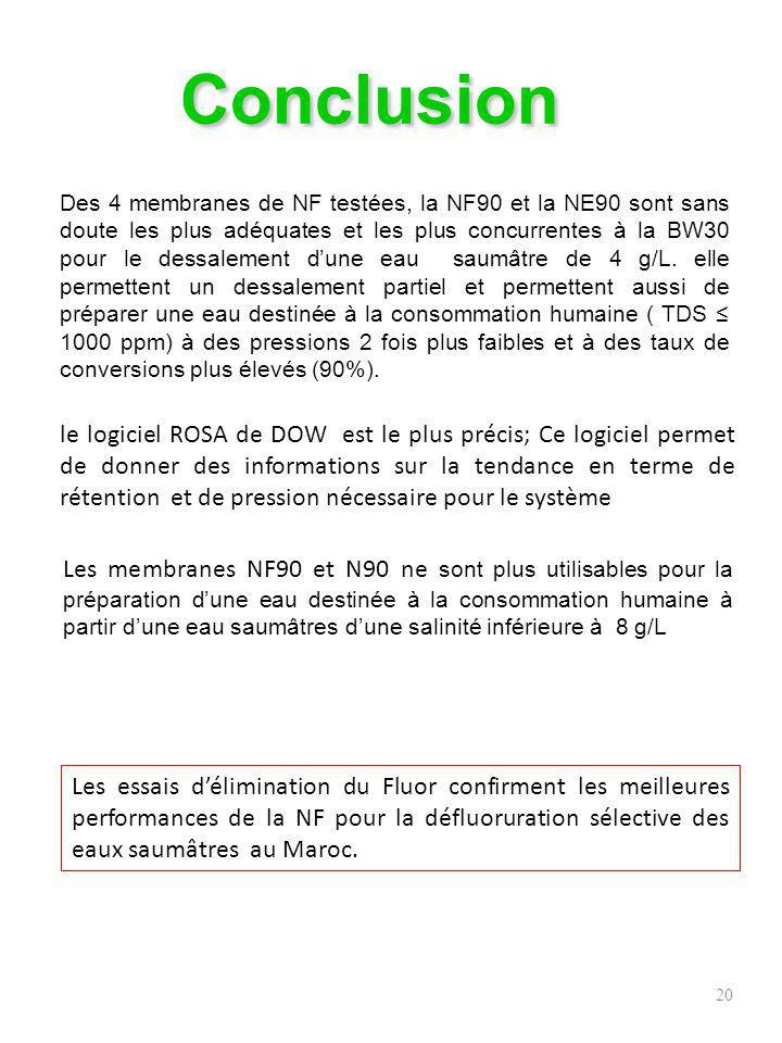 Caractérisations physico-chimiques dune membrane dosmose inverse usagée - Cas dIwik « Parc National du Banc dArguin » (Mauritanie) Présenté par Eby O.