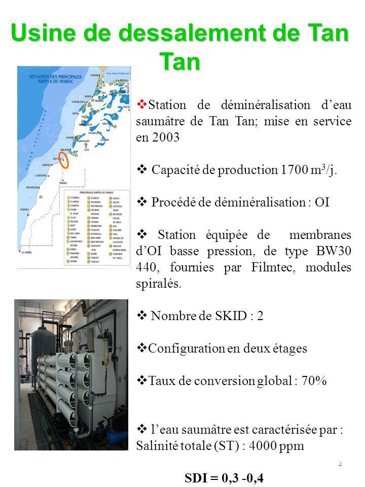 Évaluation et comparaison des performances (productivité et sélectivité) de différentes membranes de NF et dOI basse pression du marché pour les comparer entre elles pour le dessalement deau saumâtre (Tan Tan, maroc) Evaluer la précision des logiciels de simulation de 3 fournisseurs de membranes : Déterminer les conditions opératoires limites (salinité totale, taux de conversion, pression trans-membranaire) dutilisation des membranes de NF et dOI basse pression vis- à-vis du dessalement dune saumâtre Evaluer les performances de ces membranes pour la défluoruration dune eau saumâtre dopée en F - Objectifs de létude 5 ROSA: Dow Chemical IMSDesign : Hydranautics CSMPRO : Saehan
