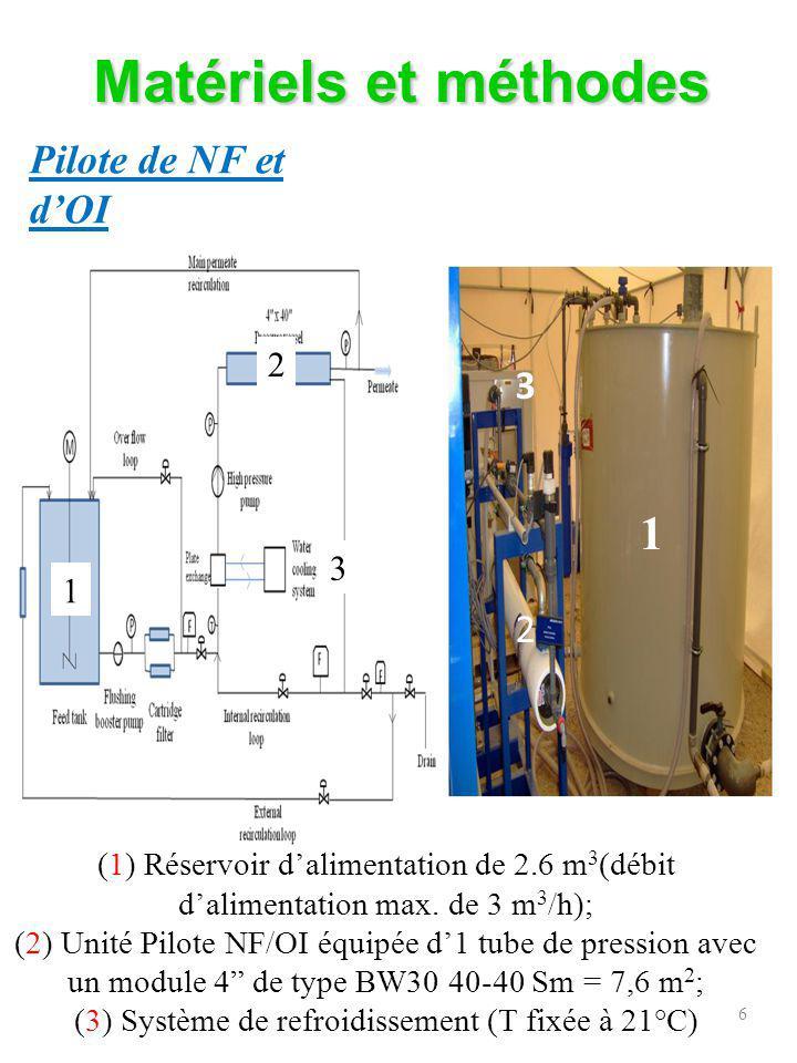 7 Matériels et méthodes Membranes testées Dow: BW30-4040 (OI basse pression) BW30-LE-4040 (OI basse pression) NF90-4040 (NF) Hydranautics ESPA-3 (OI basse pression) ESNA-LF (NF) Saehan RE4040-BLF (OI basse pression) NE4040-90 (NF) RE4040-70 (NF) Conditions opératoires de mise en oeuvre Essais réalisés à 4 taux de conversion (10, 45,70 et 90%) et 3 flux de perméat (13,19, 26 L.m -².hr -1 ) Pression dalimentation fixée par le taux de conversion et le flux cible Température maintenue à 21°C 8 modules spiralés : 4 de NF et 4 dOIBP ; Surface géométrique de chaque module = 7,6 m 2