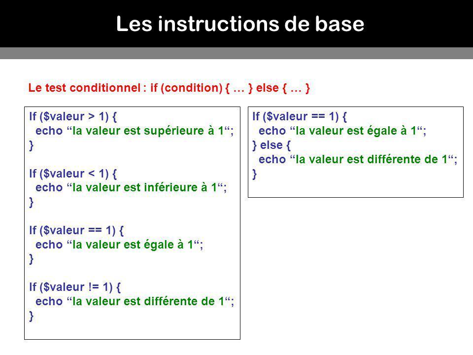 Les instructions de base Le test conditionnel : if (condition) { … } else { … } If ($valeur > 1) { echo la valeur est supérieure à 1; } If ($valeur <