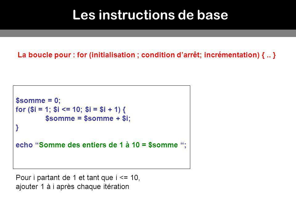 Les instructions de base La boucle pour : for (initialisation ; condition darrêt; incrémentation) {.. } $somme = 0; for ($i = 1; $i <= 10; $i = $i + 1