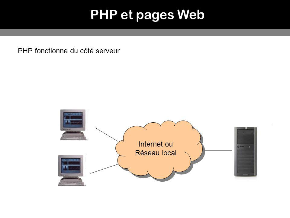 PHP et pages Web PHP fonctionne du côté serveur Internet ou Réseau local Internet ou Réseau local