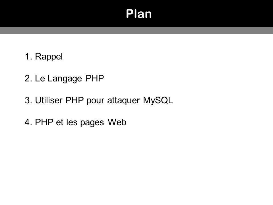 Plan 1.Rappel 2.Le Langage PHP 3.Utiliser PHP pour attaquer MySQL 4.PHP et les pages Web