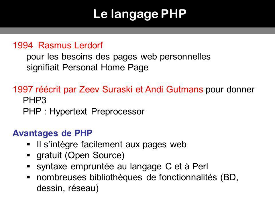 1994 Rasmus Lerdorf pour les besoins des pages web personnelles signifiait Personal Home Page 1997 réécrit par Zeev Suraski et Andi Gutmans pour donne