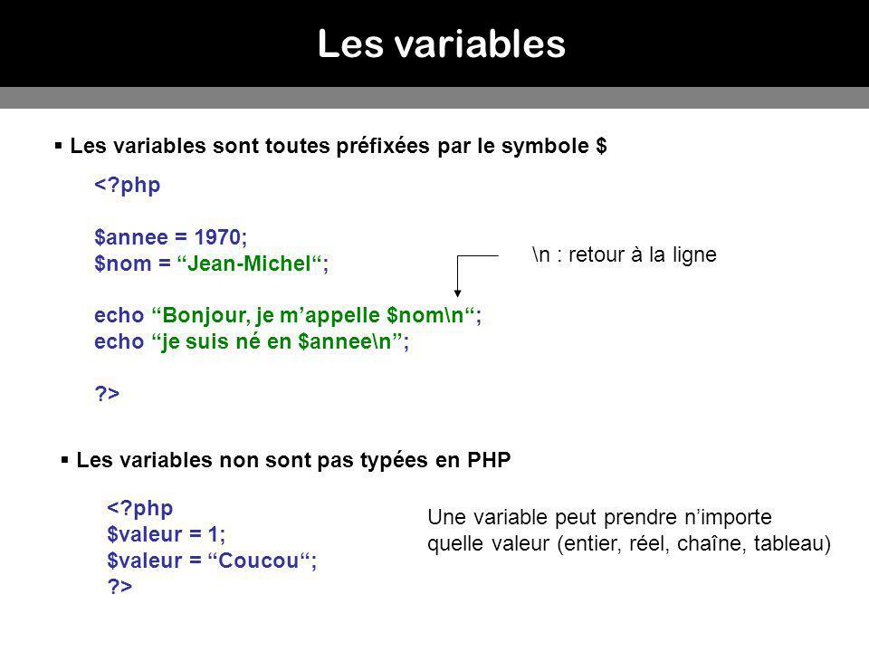 Les variables Les variables sont toutes préfixées par le symbole $ <?php $annee = 1970; $nom = Jean-Michel; echo Bonjour, je mappelle $nom\n; echo je