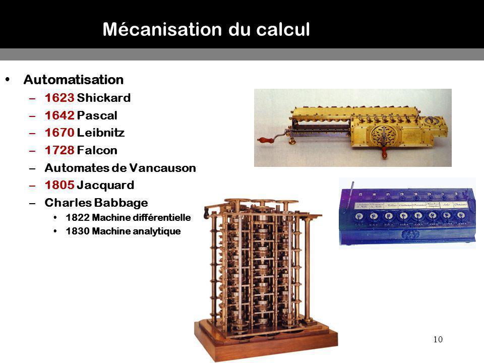 10 Mécanisation du calcul Automatisation –1623 Shickard –1642 Pascal –1670 Leibnitz –1728 Falcon –Automates de Vancauson –1805 Jacquard –Charles Babba