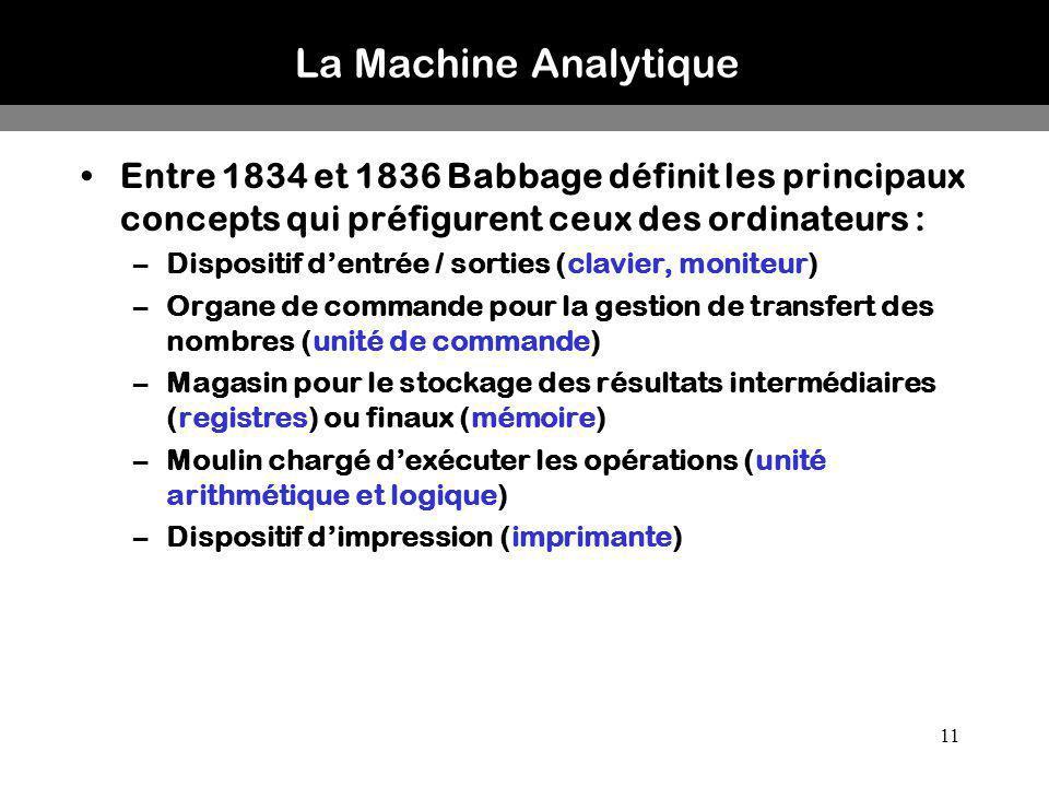 11 La Machine Analytique Entre 1834 et 1836 Babbage définit les principaux concepts qui préfigurent ceux des ordinateurs : –Dispositif dentrée / sorti