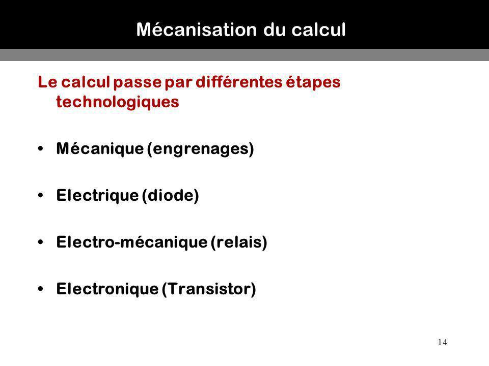 14 Mécanisation du calcul Le calcul passe par différentes étapes technologiques Mécanique (engrenages) Electrique (diode) Electro-mécanique (relais) E