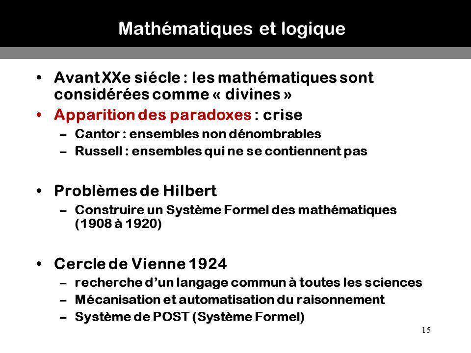 15 Mathématiques et logique Avant XXe siécle : les mathématiques sont considérées comme « divines » Apparition des paradoxes : crise –Cantor : ensembl