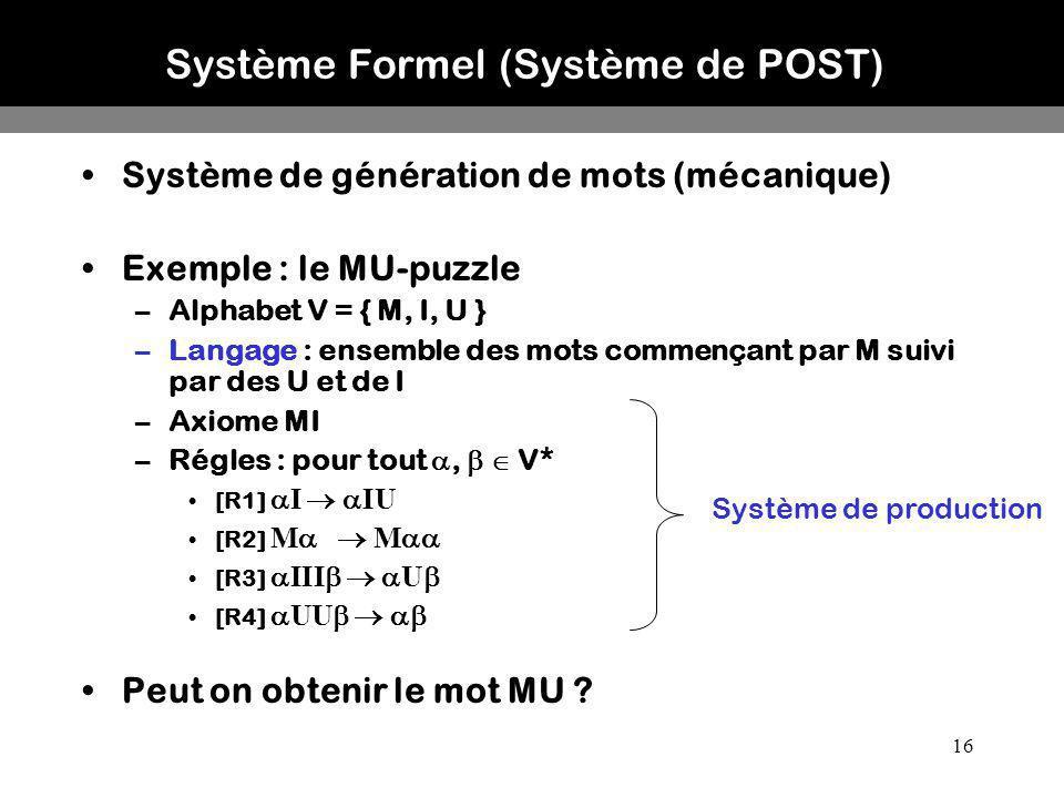 16 Système Formel (Système de POST) Système de génération de mots (mécanique) Exemple : le MU-puzzle –Alphabet V = { M, I, U } –Langage : ensemble des
