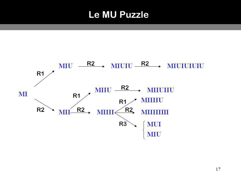 17 Le MU Puzzle MI MIU R2 MII R1 R2 MIUIU R2 MIUIUIUIU R1 MIIU R2 MIIUIIU MIIII R2 MIIIIIIII R1 MIIIIU R3 MUI MIU