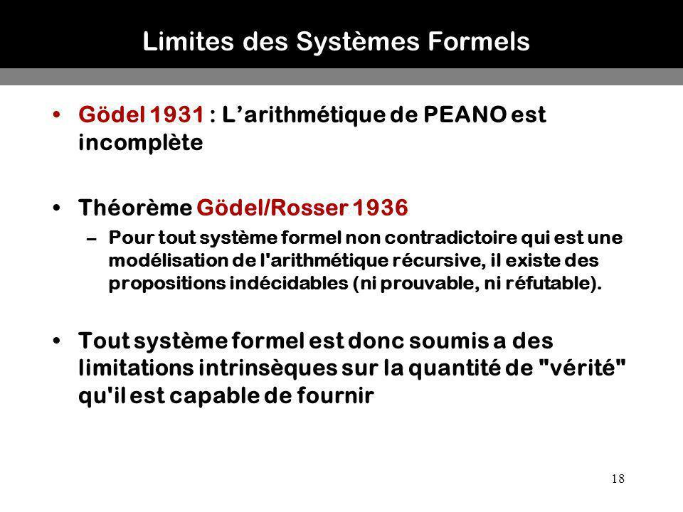 18 Limites des Systèmes Formels Gödel 1931 : Larithmétique de PEANO est incomplète Théorème Gödel/Rosser 1936 –Pour tout système formel non contradict