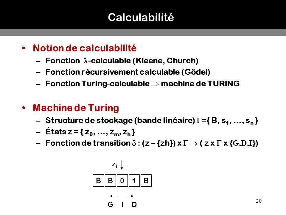 20 Calculabilité Notion de calculabilité –Fonction -calculable (Kleene, Church) –Fonction récursivement calculable (Gödel) –Fonction Turing-calculable