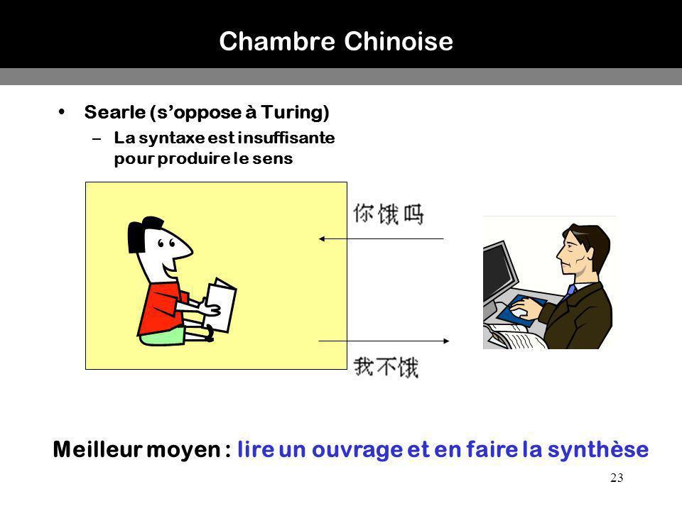 23 Chambre Chinoise Searle (soppose à Turing) –La syntaxe est insuffisante pour produire le sens Meilleur moyen : lire un ouvrage et en faire la synth