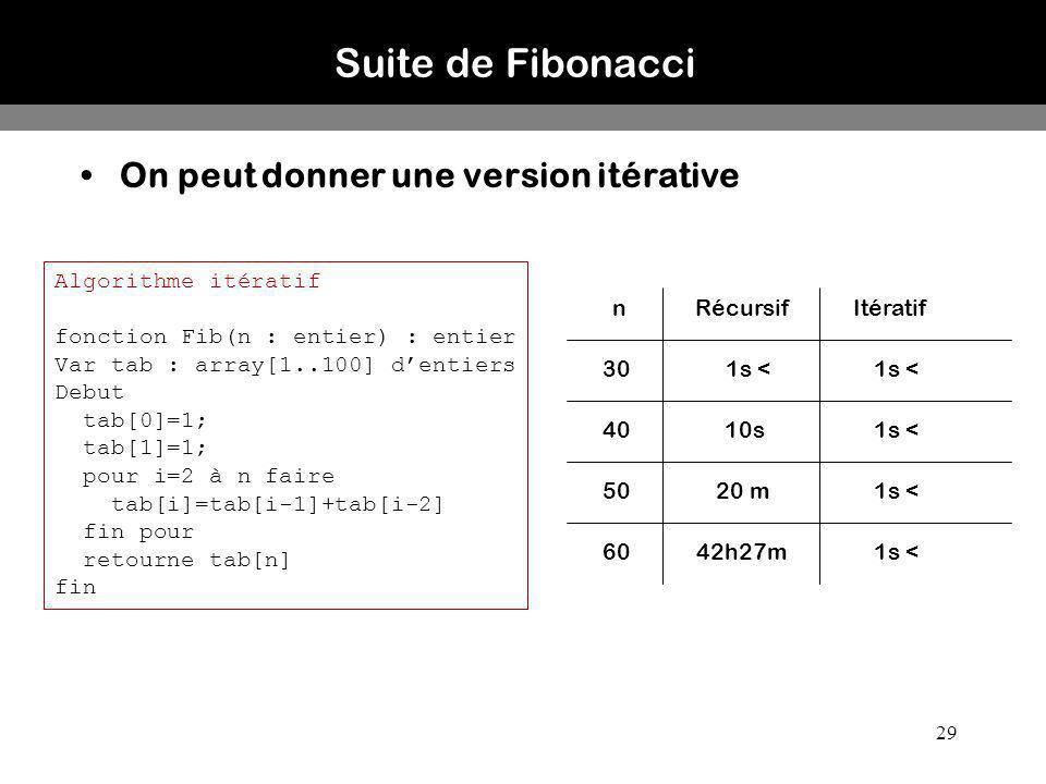 29 Suite de Fibonacci On peut donner une version itérative Algorithme itératif fonction Fib(n : entier) : entier Var tab : array[1..100] dentiers Debu